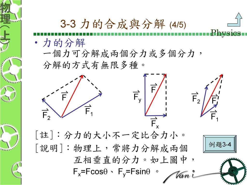3-3 力的合成與分解 (4/5) 力的分解 一個力可分解成兩個分力或多個分力, 分解的方式有無限多種。 [註]:分力的大小不一定比合力小。